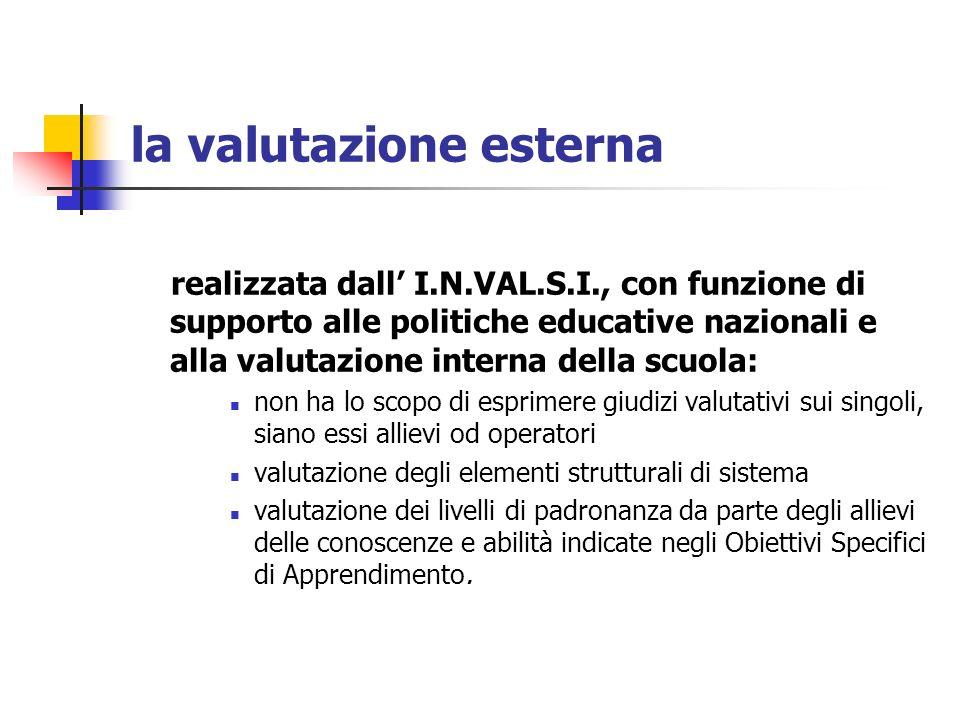 la valutazione esterna realizzata dall I.N.VAL.S.I., con funzione di supporto alle politiche educative nazionali e alla valutazione interna della scuo