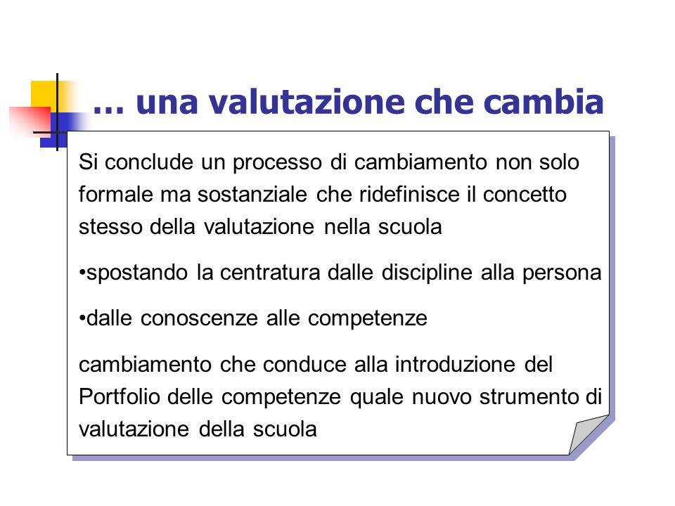 … una valutazione che cambia Si conclude un processo di cambiamento non solo formale ma sostanziale che ridefinisce il concetto stesso della valutazio