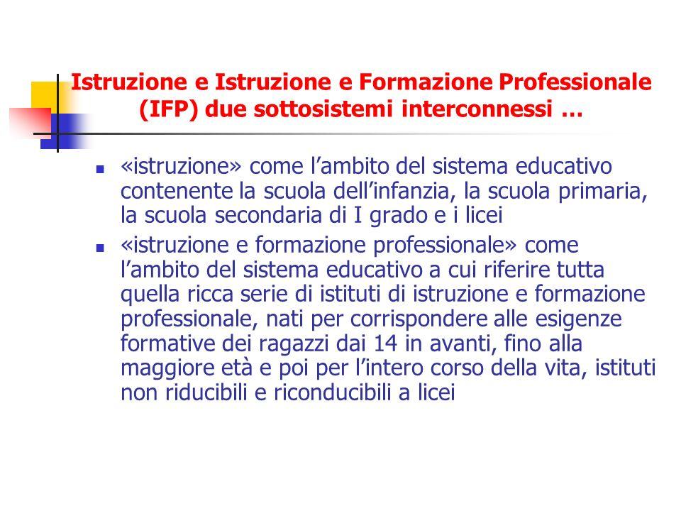 Istruzione e Istruzione e Formazione Professionale (IFP) due sottosistemi interconnessi … «istruzione» come lambito del sistema educativo contenente l