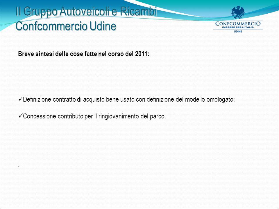 Il Gruppo Autoveicoli e Ricambi Confcommercio Udine Breve sintesi delle cose fatte nel corso del 2011: Definizione contratto di acquisto bene usato con definizione del modello omologato; Concessione contributo per il ringiovanimento del parco..