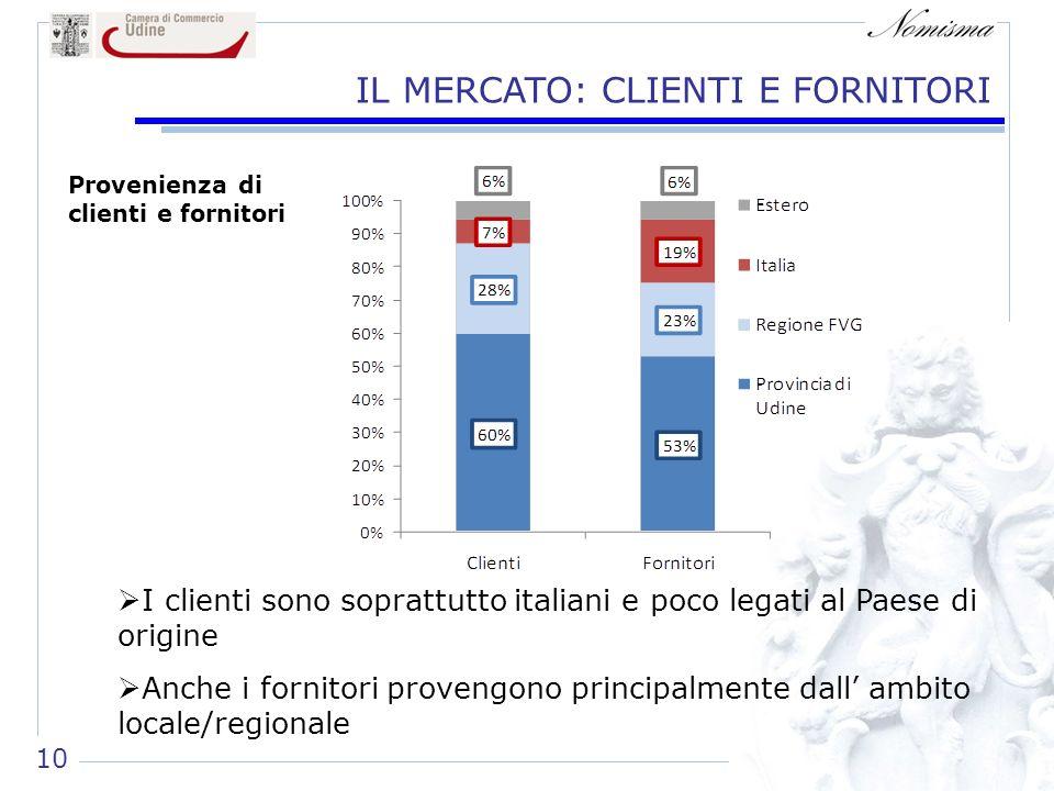 IL MERCATO: CLIENTI E FORNITORI I clienti sono soprattutto italiani e poco legati al Paese di origine Anche i fornitori provengono principalmente dall ambito locale/regionale Provenienza di clienti e fornitori 10