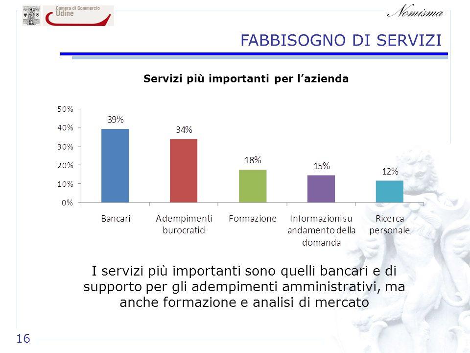 FABBISOGNO DI SERVIZI I servizi più importanti sono quelli bancari e di supporto per gli adempimenti amministrativi, ma anche formazione e analisi di mercato Servizi più importanti per lazienda 16