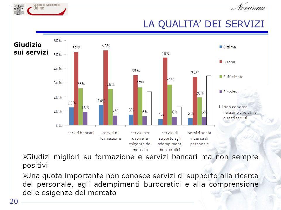 LA QUALITA DEI SERVIZI Giudizi migliori su formazione e servizi bancari ma non sempre positivi Una quota importante non conosce servizi di supporto al
