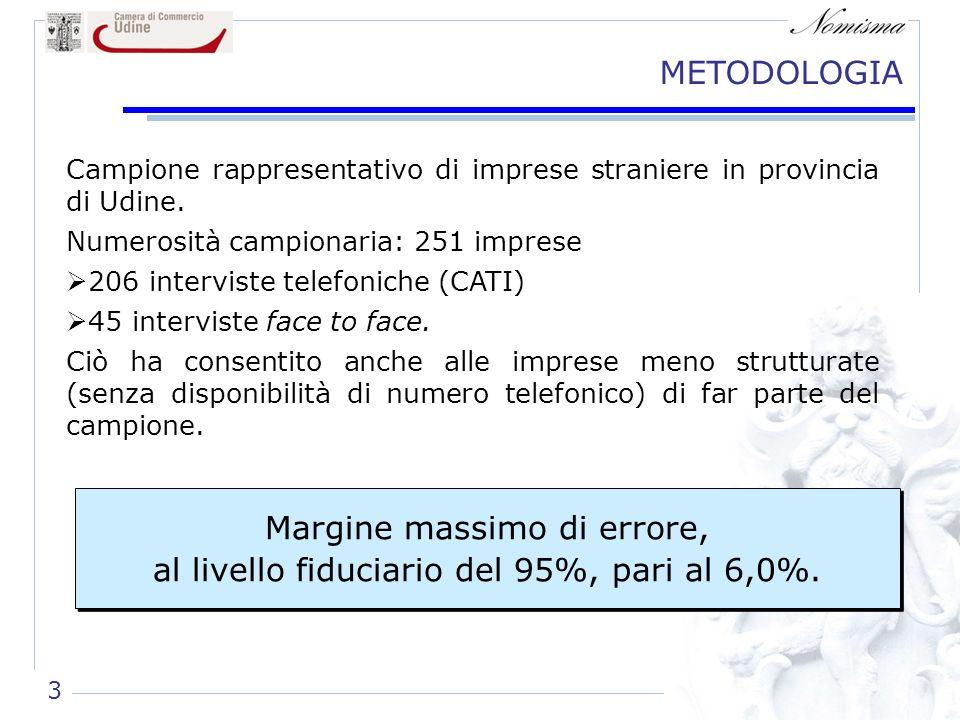 METODOLOGIA Campione rappresentativo di imprese straniere in provincia di Udine.
