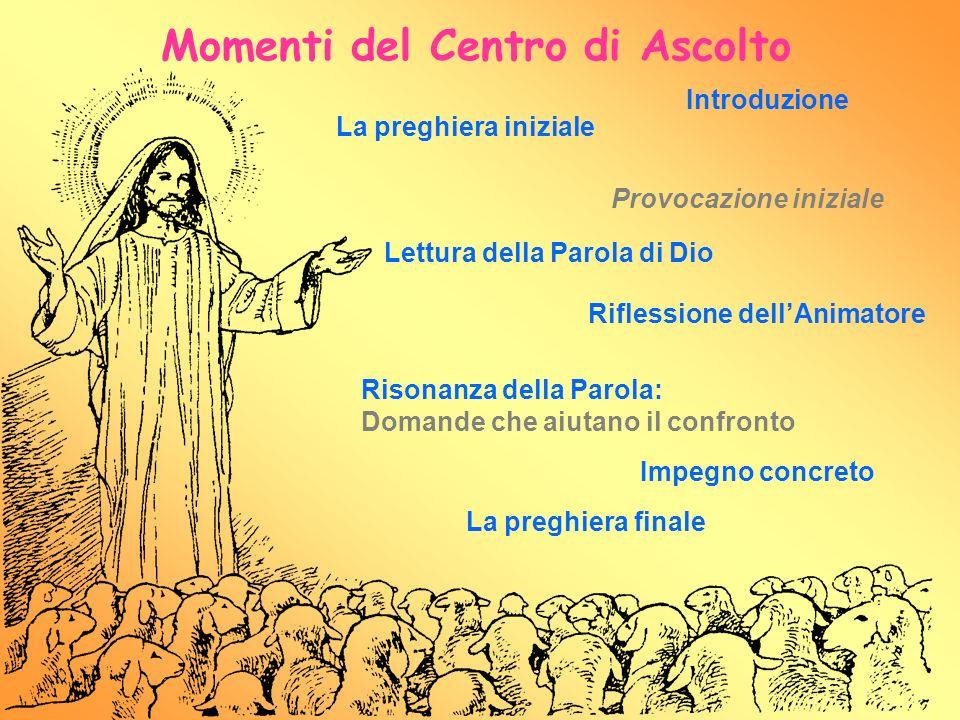 La preghiera iniziale La preghiera finale Momenti del Centro di Ascolto Introduzione Provocazione iniziale Lettura della Parola di Dio Riflessione del