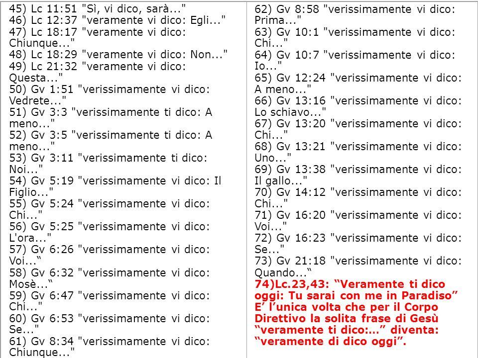 45) Lc 11:51