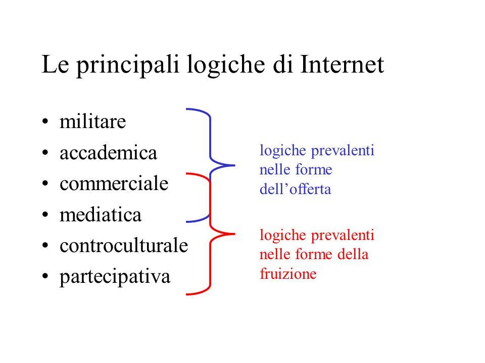 Le principali logiche di Internet militare accademica commerciale mediatica controculturale partecipativa logiche prevalenti nelle forme dellofferta logiche prevalenti nelle forme della fruizione