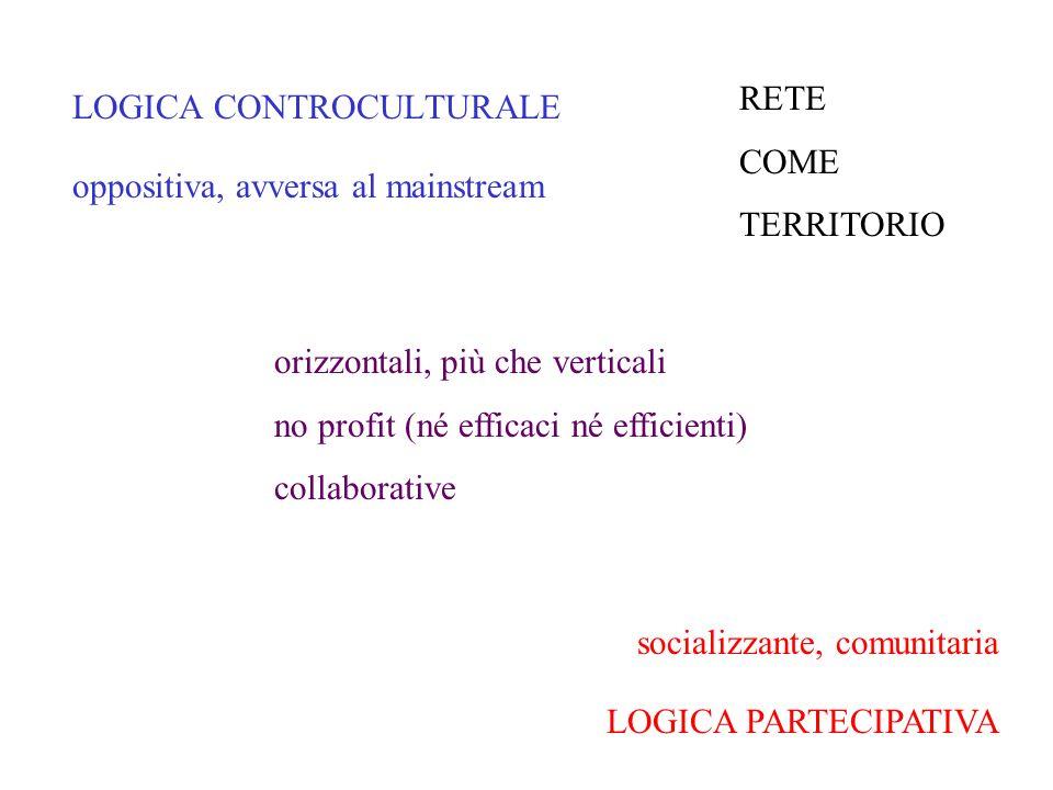 LOGICA CONTROCULTURALE LOGICA PARTECIPATIVA oppositiva, avversa al mainstream socializzante, comunitaria RETE COME TERRITORIO orizzontali, più che verticali no profit (né efficaci né efficienti) collaborative