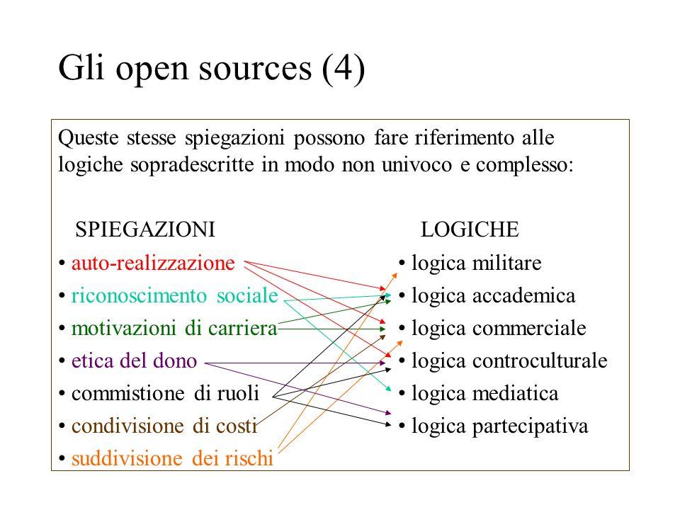 Gli open sources (4) Queste stesse spiegazioni possono fare riferimento alle logiche sopradescritte in modo non univoco e complesso: SPIEGAZIONI LOGIC