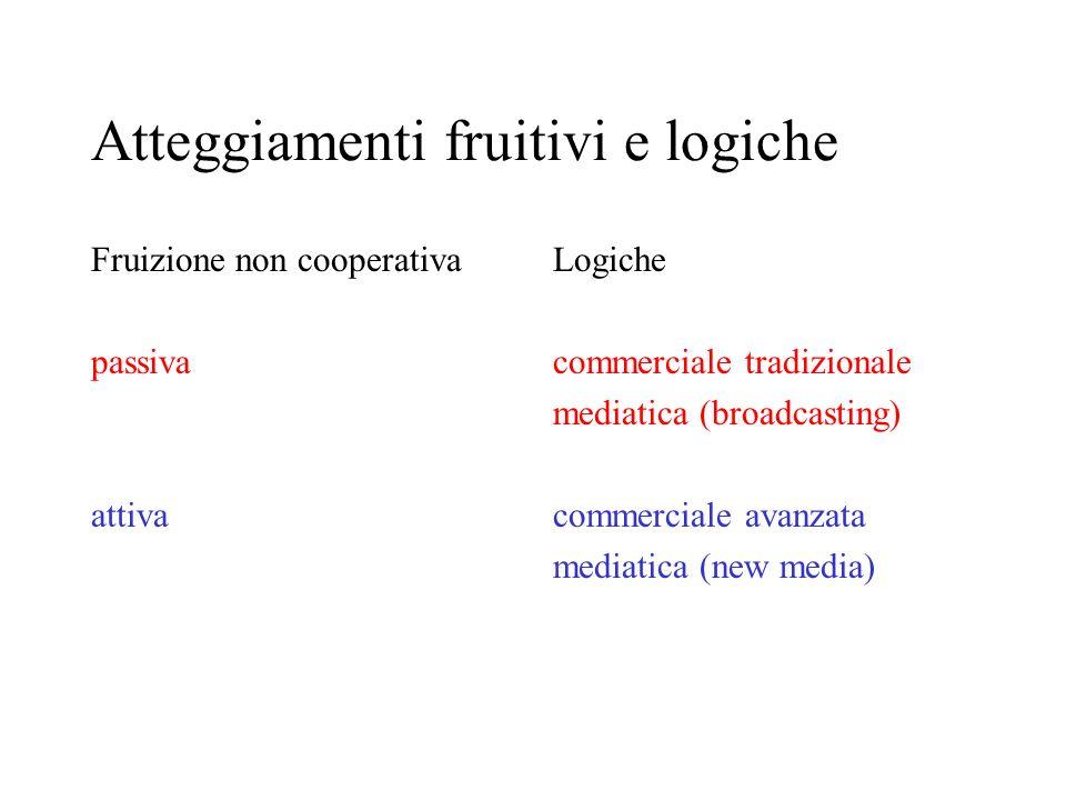 Atteggiamenti fruitivi e logiche Fruizione non cooperativa passiva attiva Logiche commerciale tradizionale mediatica (broadcasting) commerciale avanzata mediatica (new media)