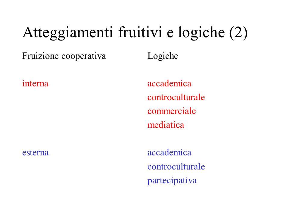 Atteggiamenti fruitivi e logiche (2) Fruizione cooperativa interna esterna Logiche accademica controculturale commerciale mediatica accademica controculturale partecipativa
