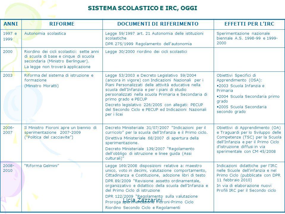 Licia Zazzarini SISTEMA SCOLASTICO E IRC, OGGI ANNIRIFORMEDOCUMENTI DI RIFERIMENTOEFFETTI PER LIRC 1997 e 1999 Autonomia scolasticaLegge 59/1997 art.