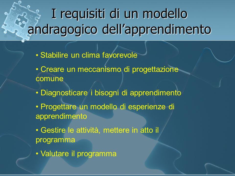 Stabilire un clima favorevole Creare un meccanismo di progettazione comune Diagnosticare i bisogni di apprendimento Progettare un modello di esperienz