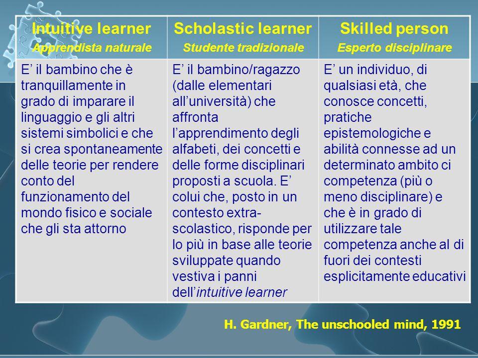 Intuitive learner Apprendista naturale Scholastic learner Studente tradizionale Skilled person Esperto disciplinare E il bambino che è tranquillamente