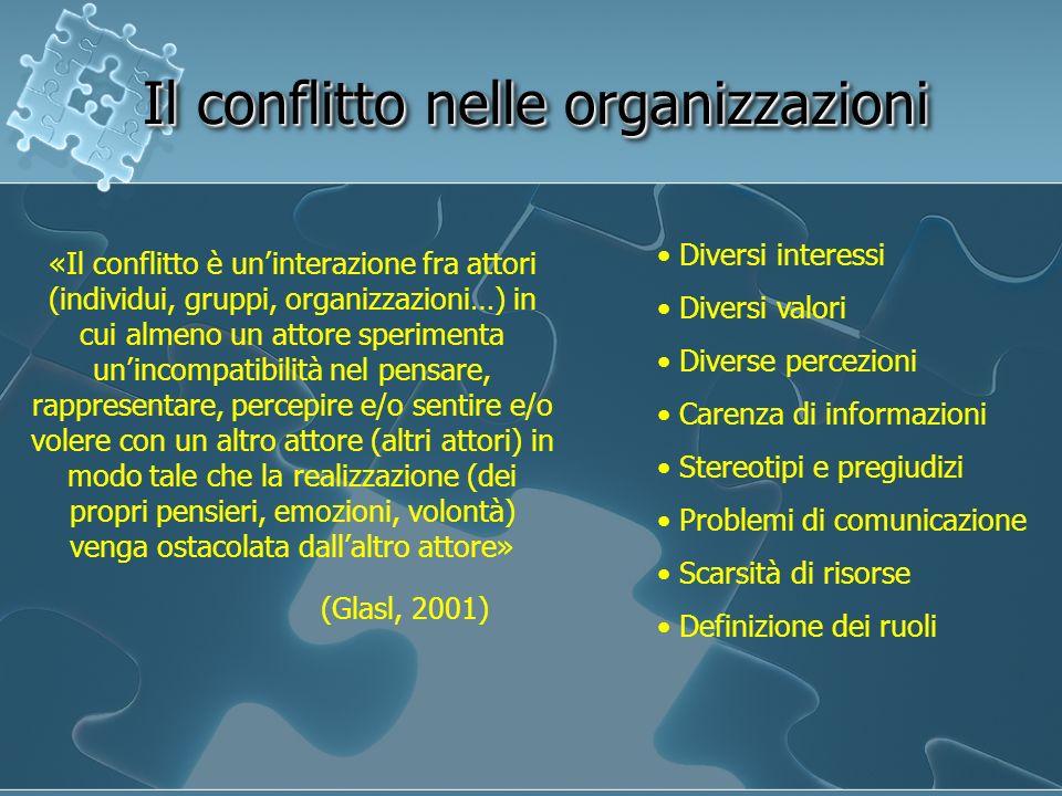 Il conflitto nelle organizzazioni «Il conflitto è uninterazione fra attori (individui, gruppi, organizzazioni…) in cui almeno un attore sperimenta uni