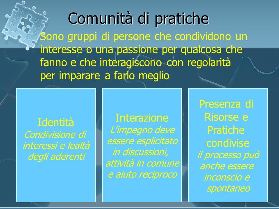 Comunità di pratiche Sono gruppi di persone che condividono un interesse o una passione per qualcosa che fanno e che interagiscono con regolarità per