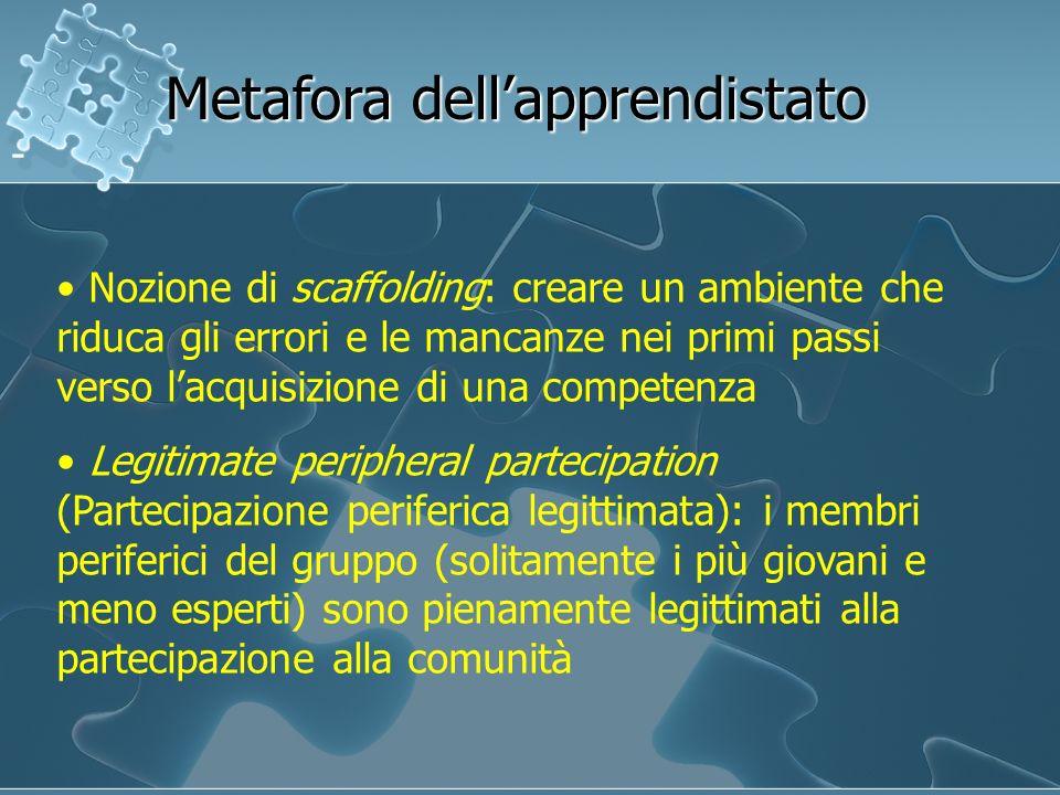 Metafora dellapprendistato - Nozione di scaffolding: creare un ambiente che riduca gli errori e le mancanze nei primi passi verso lacquisizione di una