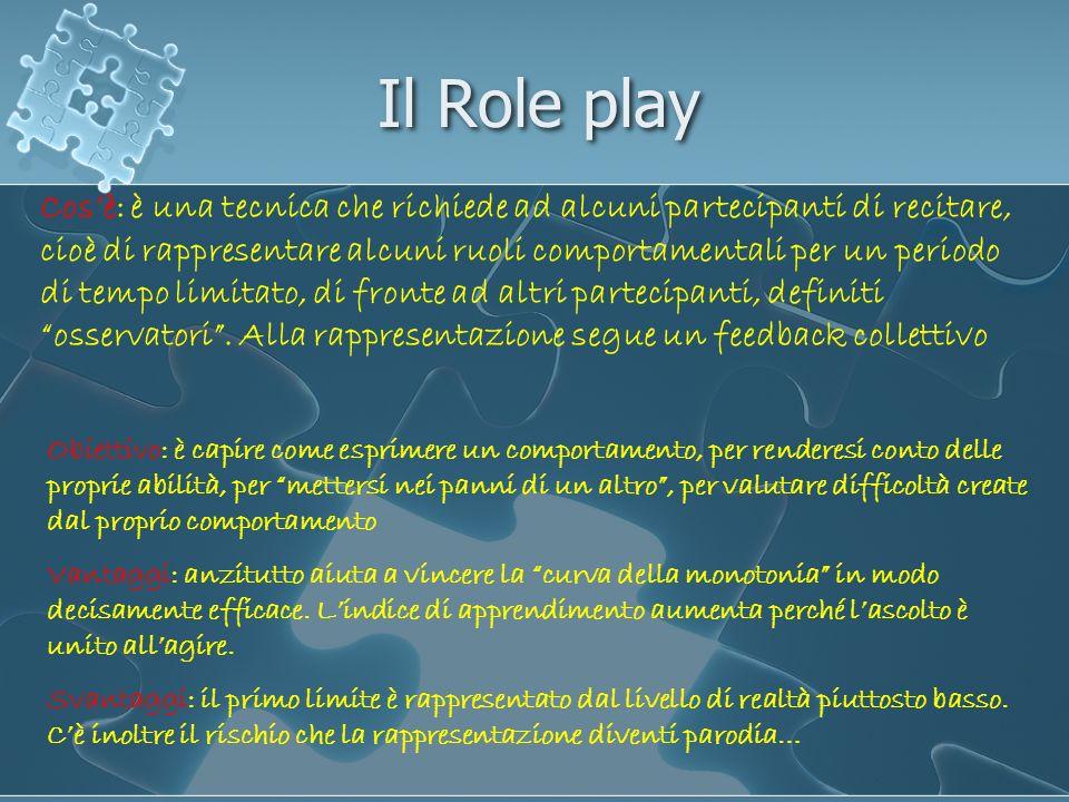 Il Role play Cosè: è una tecnica che richiede ad alcuni partecipanti di recitare, cioè di rappresentare alcuni ruoli comportamentali per un periodo di