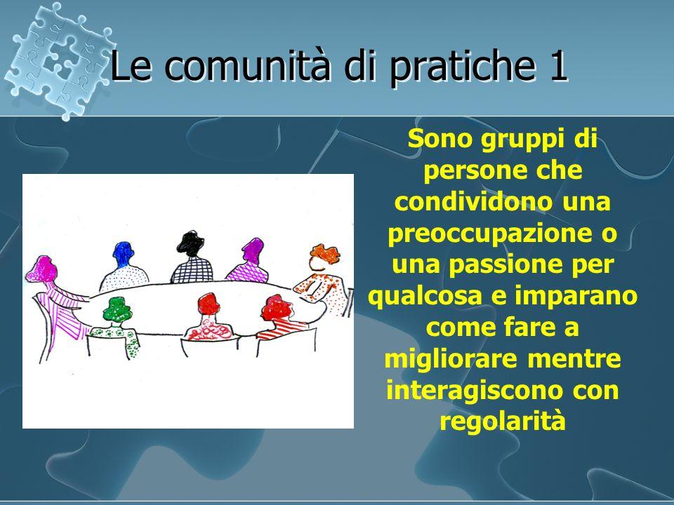 Le comunità di pratiche 1 Sono gruppi di persone che condividono una preoccupazione o una passione per qualcosa e imparano come fare a migliorare ment