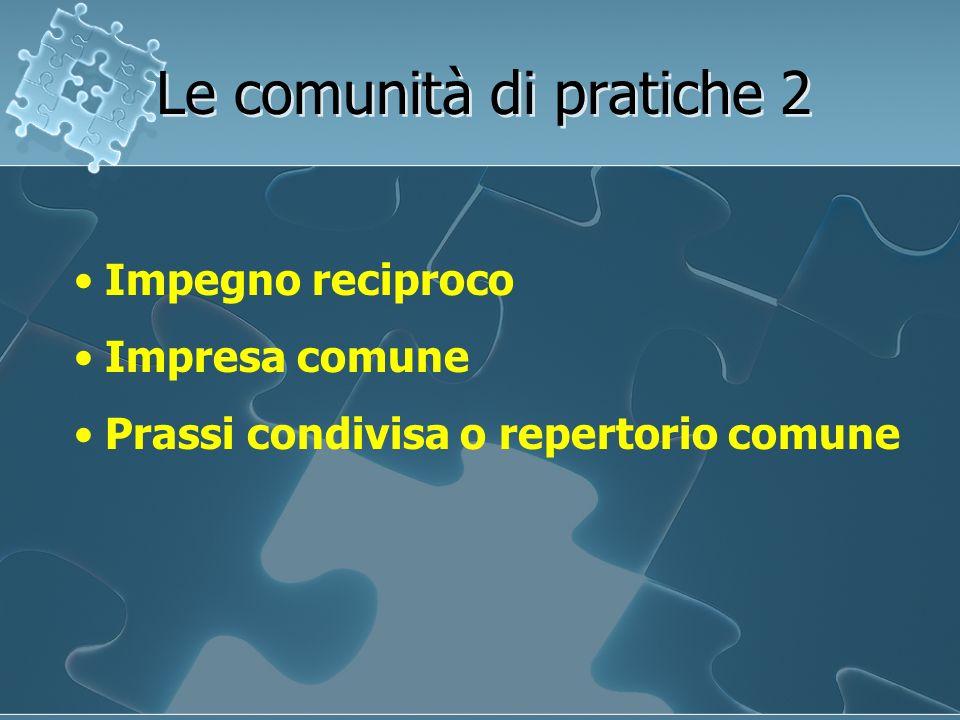 Le comunità di pratiche 2 Impegno reciproco Impresa comune Prassi condivisa o repertorio comune