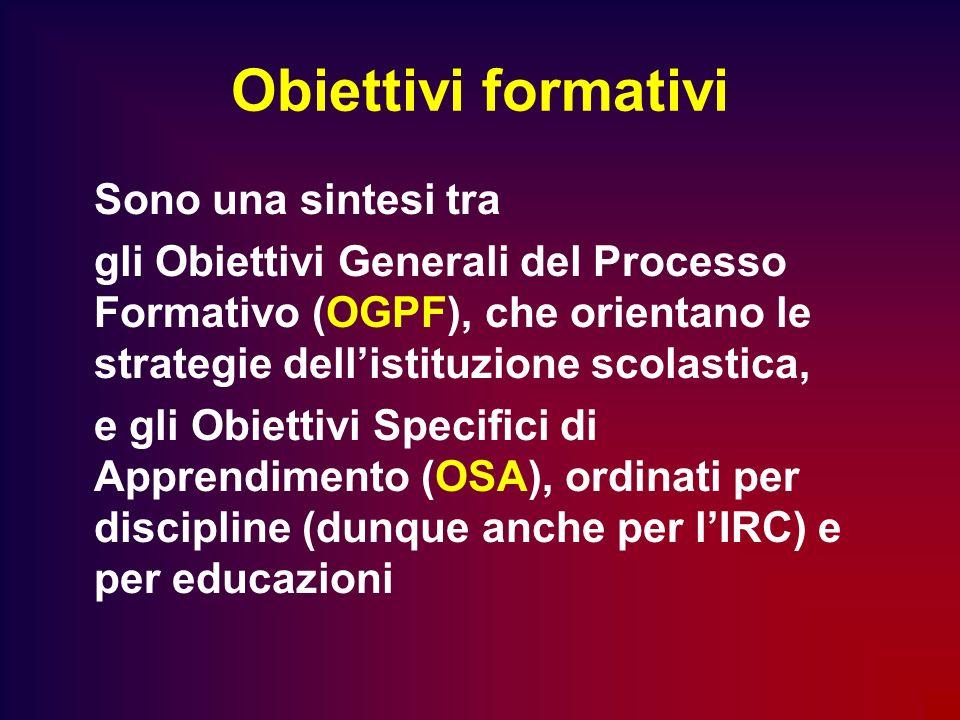 Obiettivi formativi Sono una sintesi tra gli Obiettivi Generali del Processo Formativo (OGPF), che orientano le strategie dellistituzione scolastica,