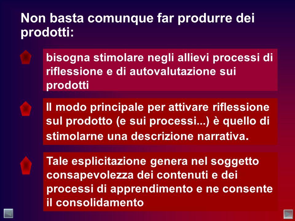 Non basta comunque far produrre dei prodotti: bisogna stimolare negli allievi processi di riflessione e di autovalutazione sui prodotti Il modo princi