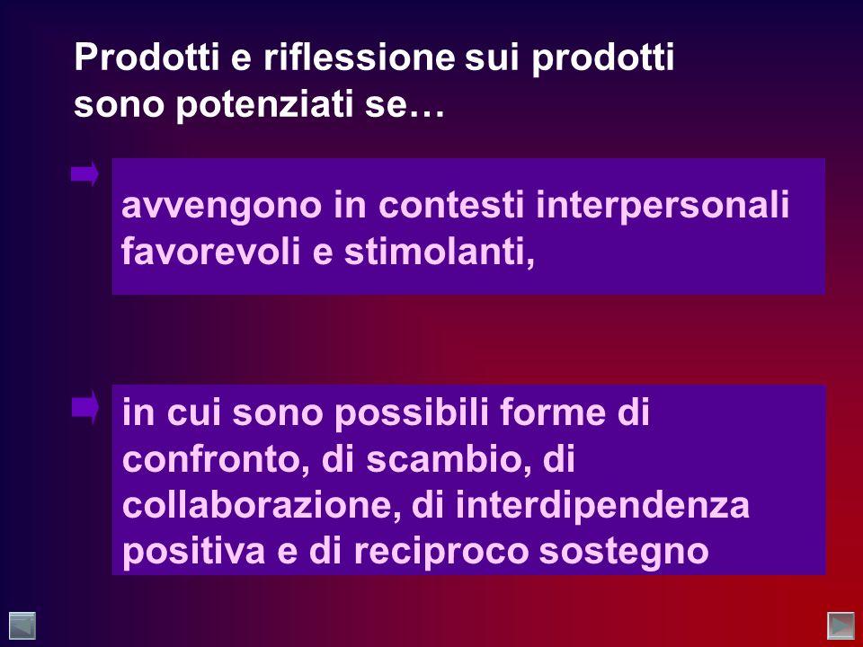 Prodotti e riflessione sui prodotti sono potenziati se… avvengono in contesti interpersonali favorevoli e stimolanti, in cui sono possibili forme di c