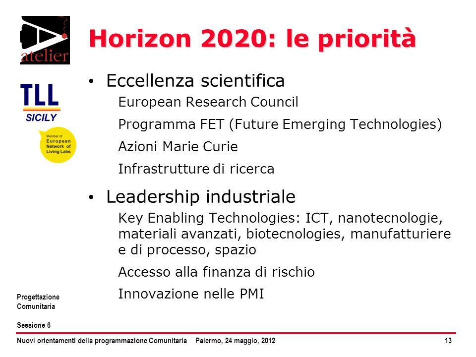 Nuovi orientamenti della programmazione ComunitariaPalermo, 24 maggio, 201213 Progettazione Comunitaria Sessione 6 Horizon 2020: le priorità Eccellenz