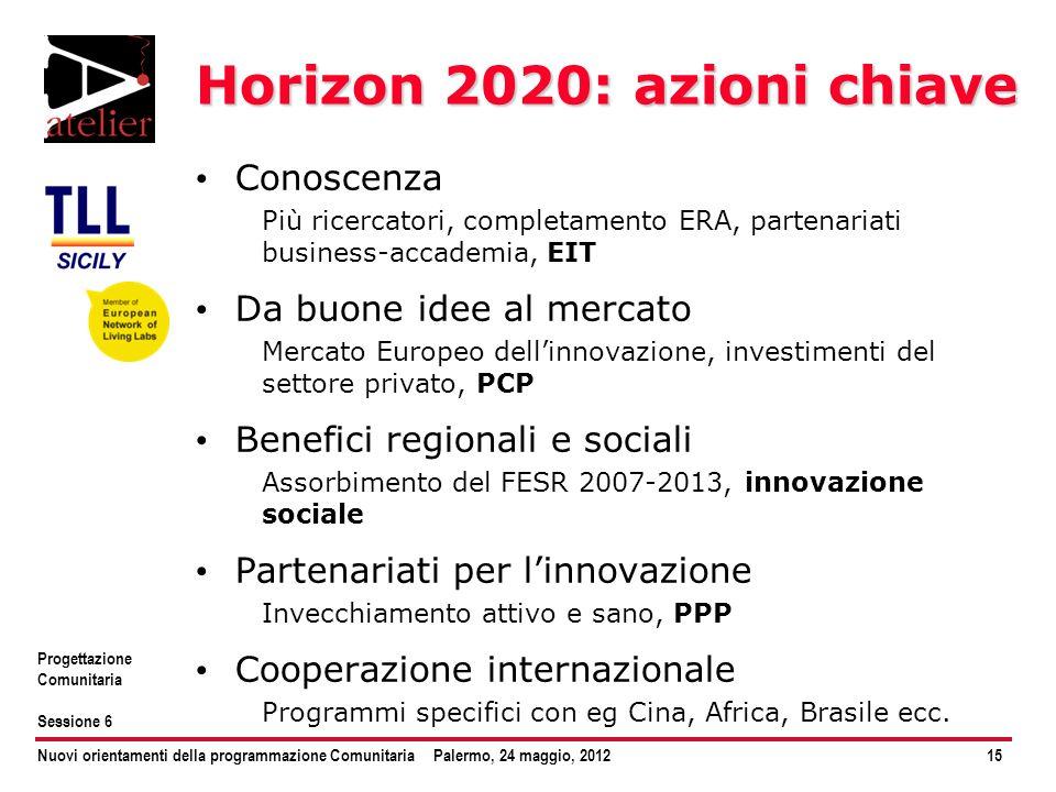 Nuovi orientamenti della programmazione ComunitariaPalermo, 24 maggio, 201215 Progettazione Comunitaria Sessione 6 Horizon 2020: azioni chiave Conosce