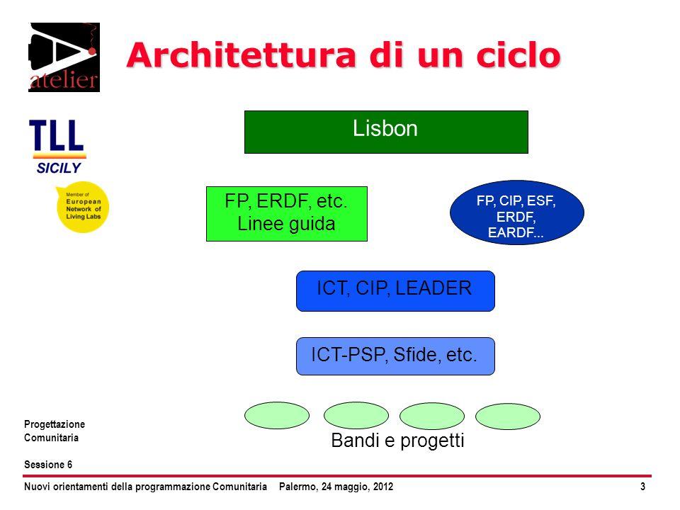 Nuovi orientamenti della programmazione ComunitariaPalermo, 24 maggio, 20124 Progettazione Comunitaria Sessione 6 Architettura di un ciclo EU 2020 Flagship Initiatives FP, CIP, ESF, ERDF, EARDF...