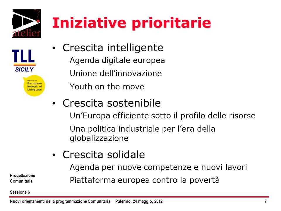 Nuovi orientamenti della programmazione ComunitariaPalermo, 24 maggio, 20127 Progettazione Comunitaria Sessione 6 Iniziative prioritarie Crescita inte