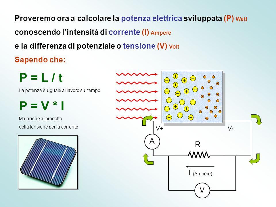 Proveremo ora a calcolare la potenza elettrica sviluppata (P) Watt conoscendo lintensità di corrente (I) Ampere e la differenza di potenziale o tensio