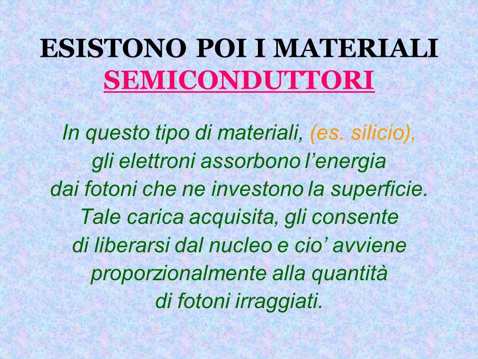 ESISTONO POI I MATERIALI SEMICONDUTTORI In questo tipo di materiali, (es. silicio), gli elettroni assorbono lenergia dai fotoni che ne investono la su