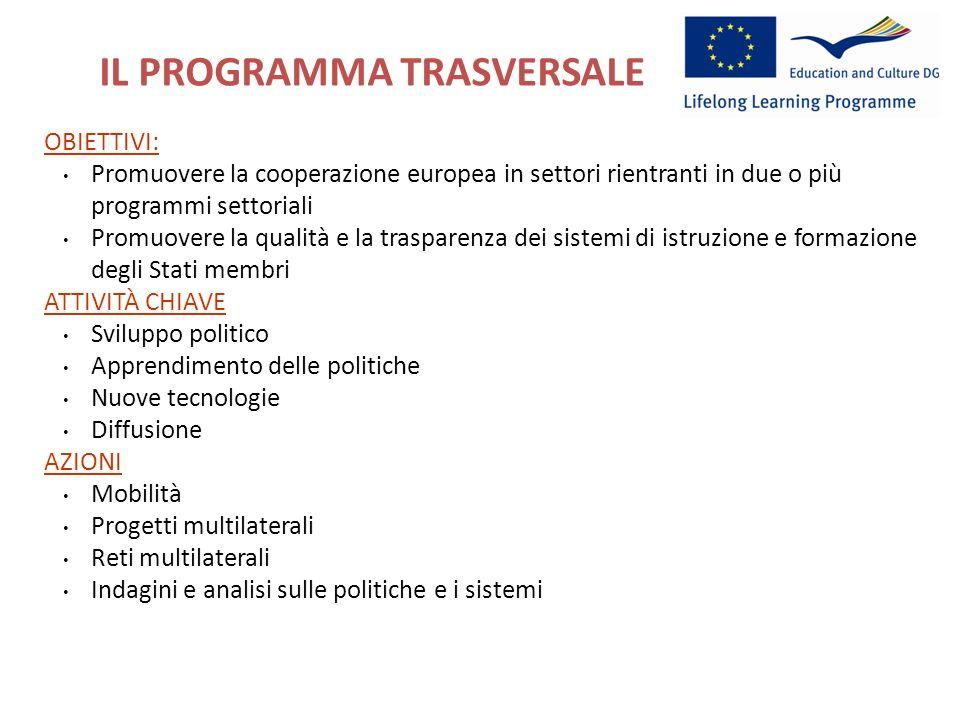 IL PROGRAMMA TRASVERSALE http://ec.europa.eu/education/index_en.htm OBIETTIVI: Promuovere la cooperazione europea in settori rientranti in due o più p