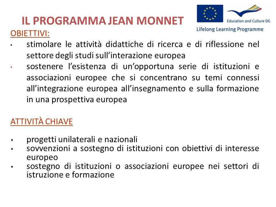 IL PROGRAMMA JEAN MONNET http://ec.europa.eu/education/index_en.htm OBIETTIVI: stimolare le attività didattiche di ricerca e di riflessione nel settor