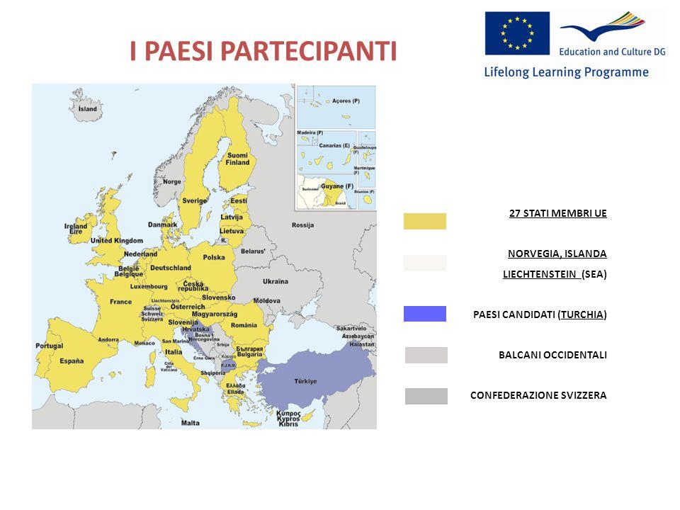 I PAESI PARTECIPANTI http://ec.europa.eu/education/index_en.htm 27 STATI MEMBRI UE NORVEGIA, ISLANDA LIECHTENSTEIN (SEA) PAESI CANDIDATI (TURCHIA) BALCANI OCCIDENTALI CONFEDERAZIONE SVIZZERA