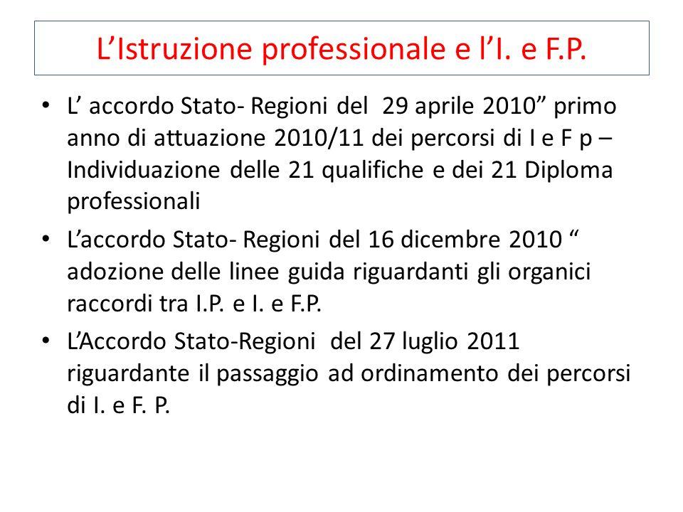 LIstruzione professionale e lI. e F.P. L accordo Stato- Regioni del 29 aprile 2010 primo anno di attuazione 2010/11 dei percorsi di I e F p – Individu