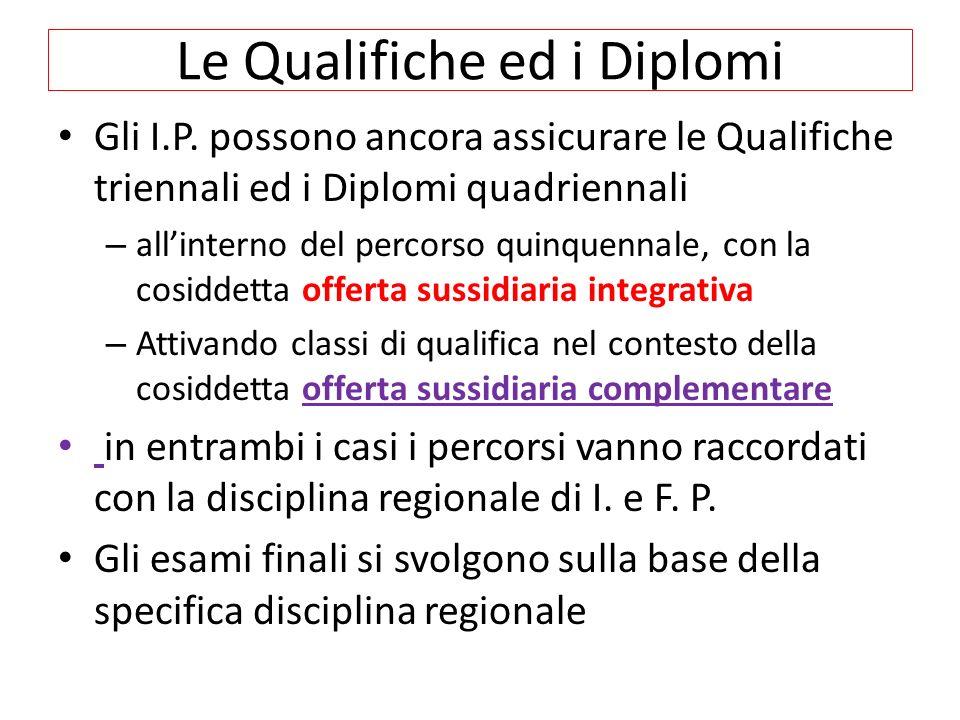 Le Qualifiche ed i Diplomi Gli I.P. possono ancora assicurare le Qualifiche triennali ed i Diplomi quadriennali – allinterno del percorso quinquennale