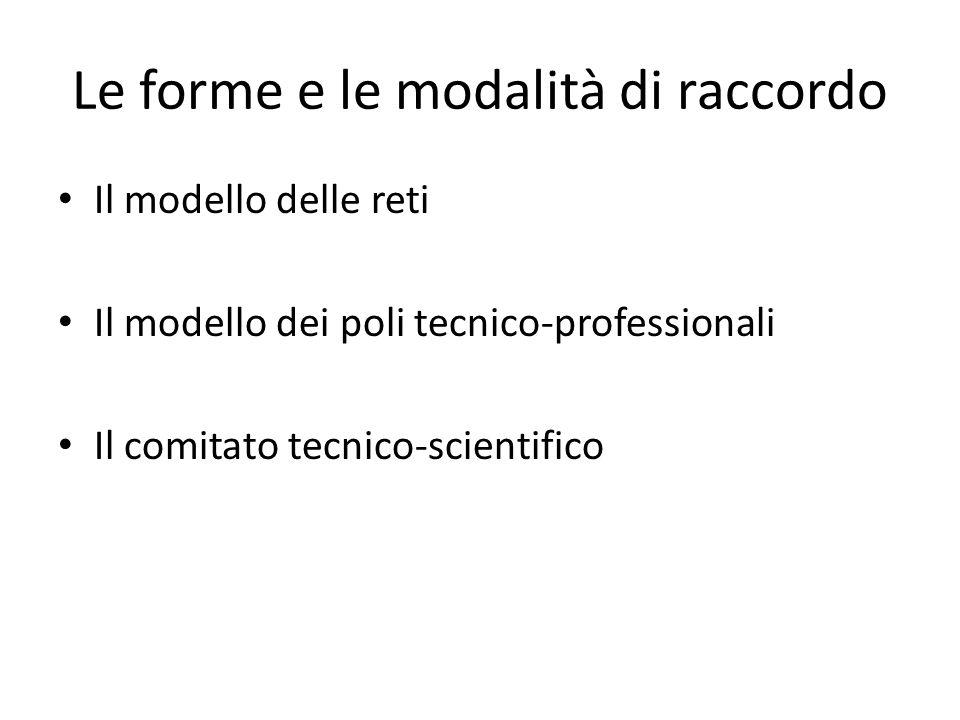 Le forme e le modalità di raccordo Il modello delle reti Il modello dei poli tecnico-professionali Il comitato tecnico-scientifico