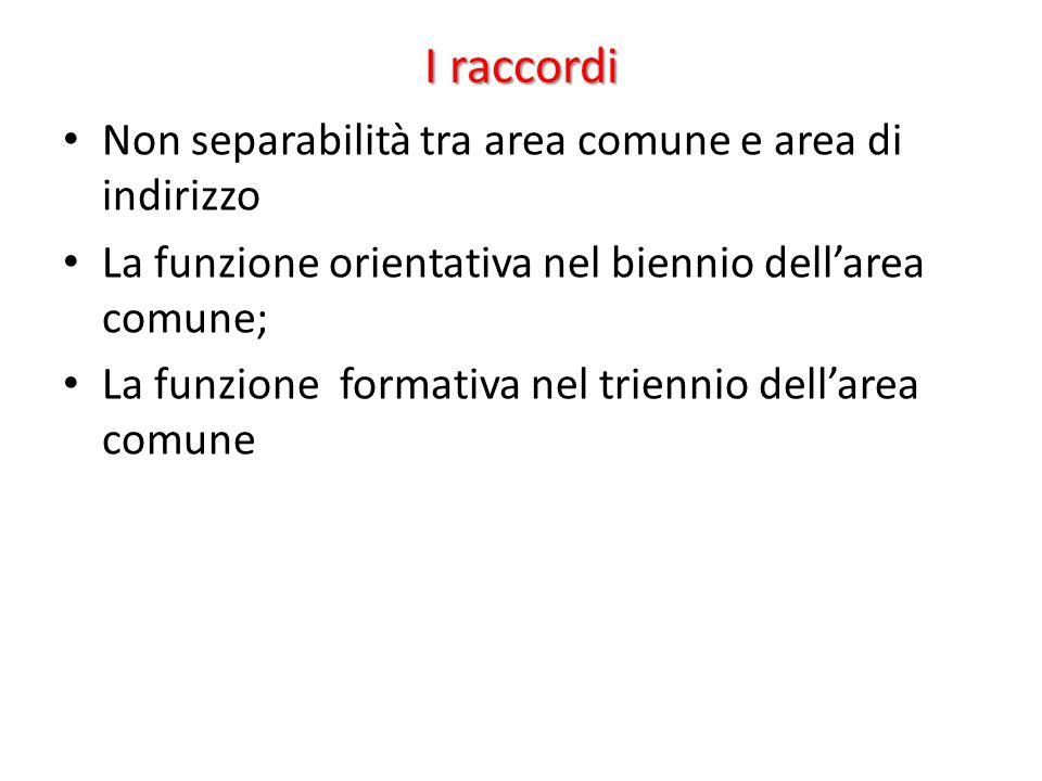 I raccordi Non separabilità tra area comune e area di indirizzo La funzione orientativa nel biennio dellarea comune; La funzione formativa nel triennio dellarea comune