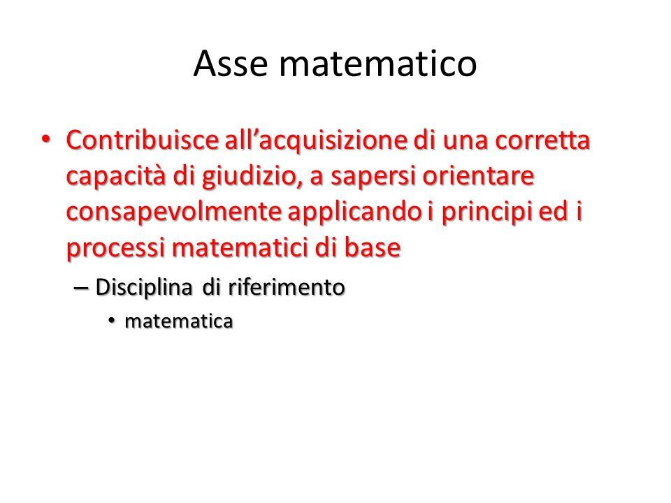 Asse matematico Contribuisce allacquisizione di una corretta capacità di giudizio, a sapersi orientare consapevolmente applicando i principi ed i processi matematici di base Contribuisce allacquisizione di una corretta capacità di giudizio, a sapersi orientare consapevolmente applicando i principi ed i processi matematici di base – Disciplina di riferimento matematica matematica