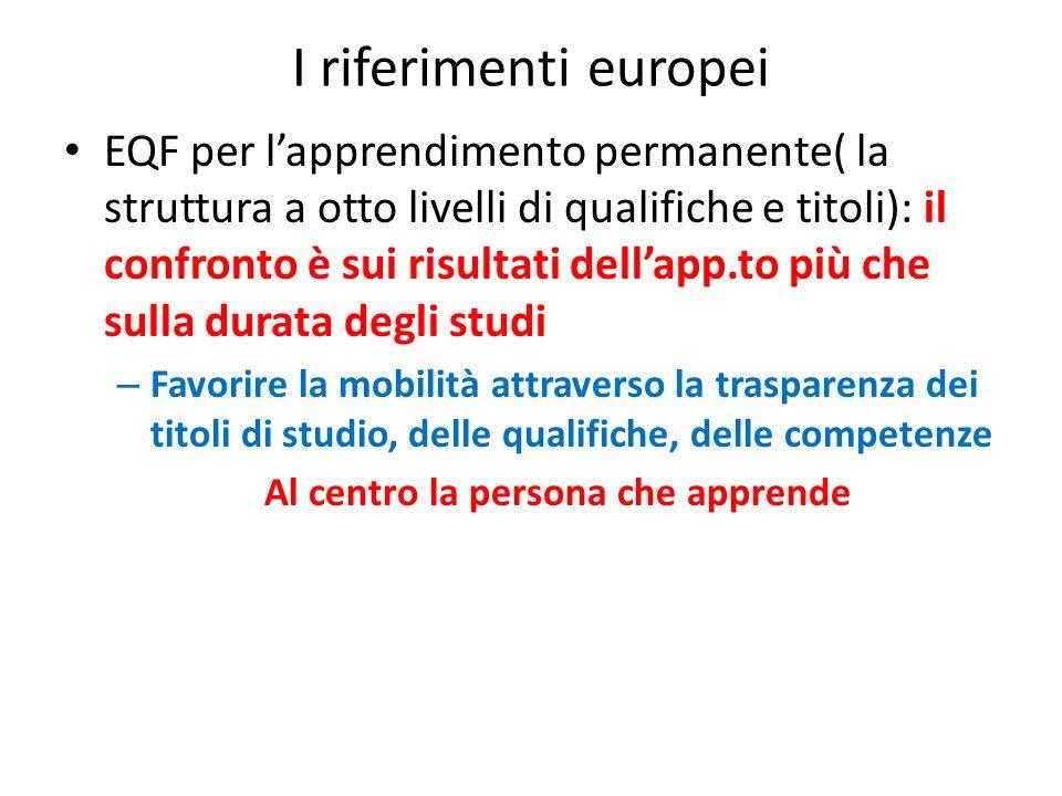 I riferimenti europei EQF per lapprendimento permanente( la struttura a otto livelli di qualifiche e titoli): il confronto è sui risultati dellapp.to più che sulla durata degli studi – Favorire la mobilità attraverso la trasparenza dei titoli di studio, delle qualifiche, delle competenze Al centro la persona che apprende