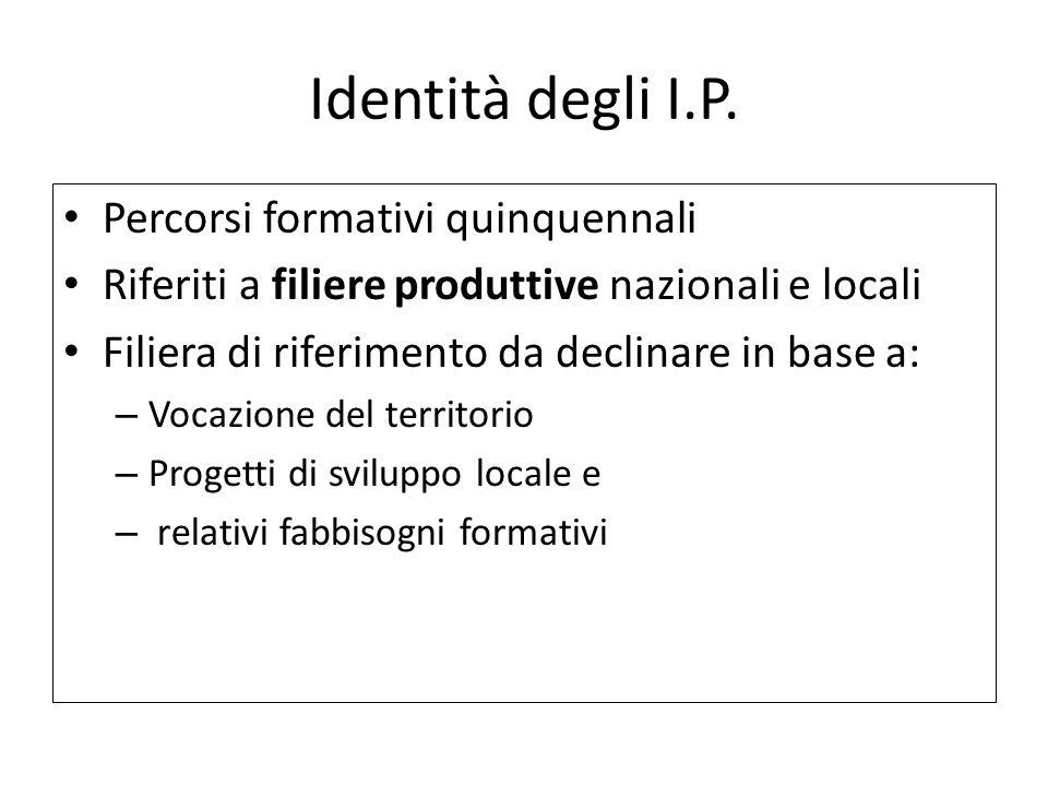 Identità degli I.P.