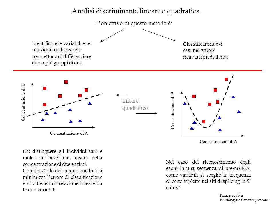 Analisi discriminante lineare e quadratica Lobiettivo di questo metodo è: Identificare le variabili e le relazioni tra di esse che permettono di diffe
