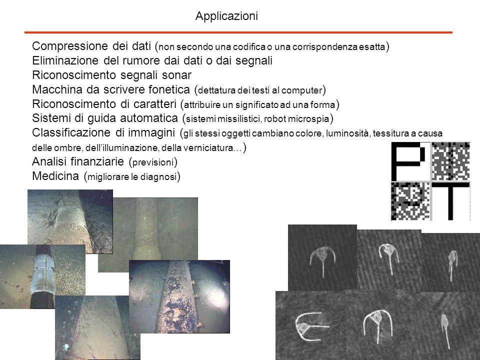 Applicazioni Compressione dei dati ( non secondo una codifica o una corrispondenza esatta ) Eliminazione del rumore dai dati o dai segnali Riconoscime