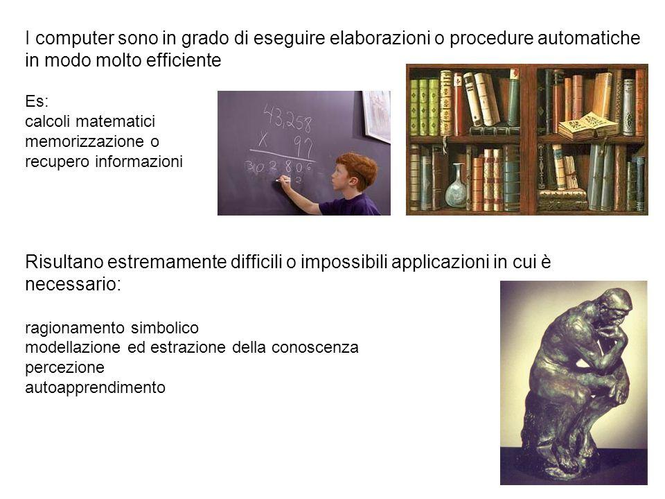 I computer sono in grado di eseguire elaborazioni o procedure automatiche in modo molto efficiente Es: calcoli matematici memorizzazione o recupero in