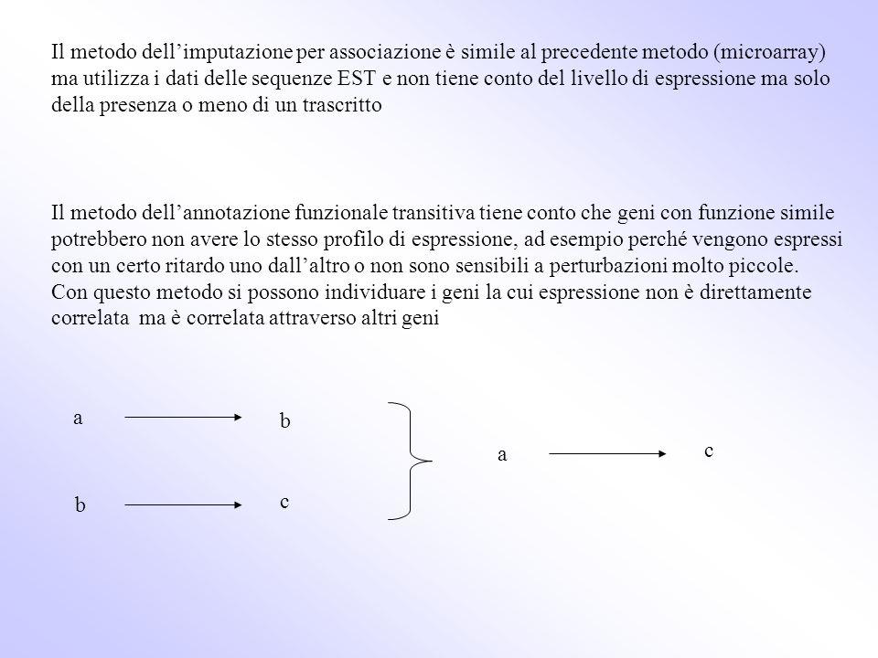 Il metodo dellimputazione per associazione è simile al precedente metodo (microarray) ma utilizza i dati delle sequenze EST e non tiene conto del live