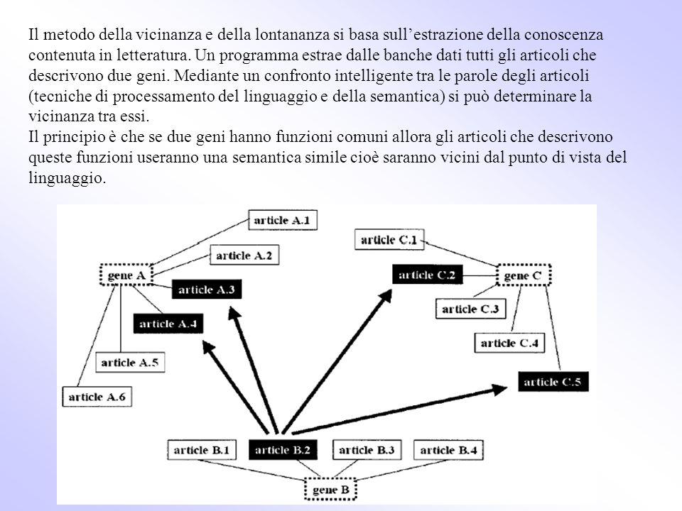 Il metodo della vicinanza e della lontananza si basa sullestrazione della conoscenza contenuta in letteratura. Un programma estrae dalle banche dati t