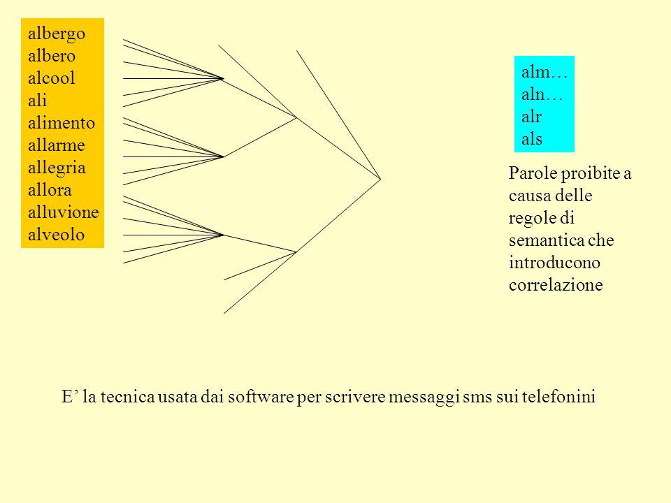 albergo albero alcool ali alimento allarme allegria allora alluvione alveolo alm… aln… alr als E la tecnica usata dai software per scrivere messaggi sms sui telefonini Parole proibite a causa delle regole di semantica che introducono correlazione