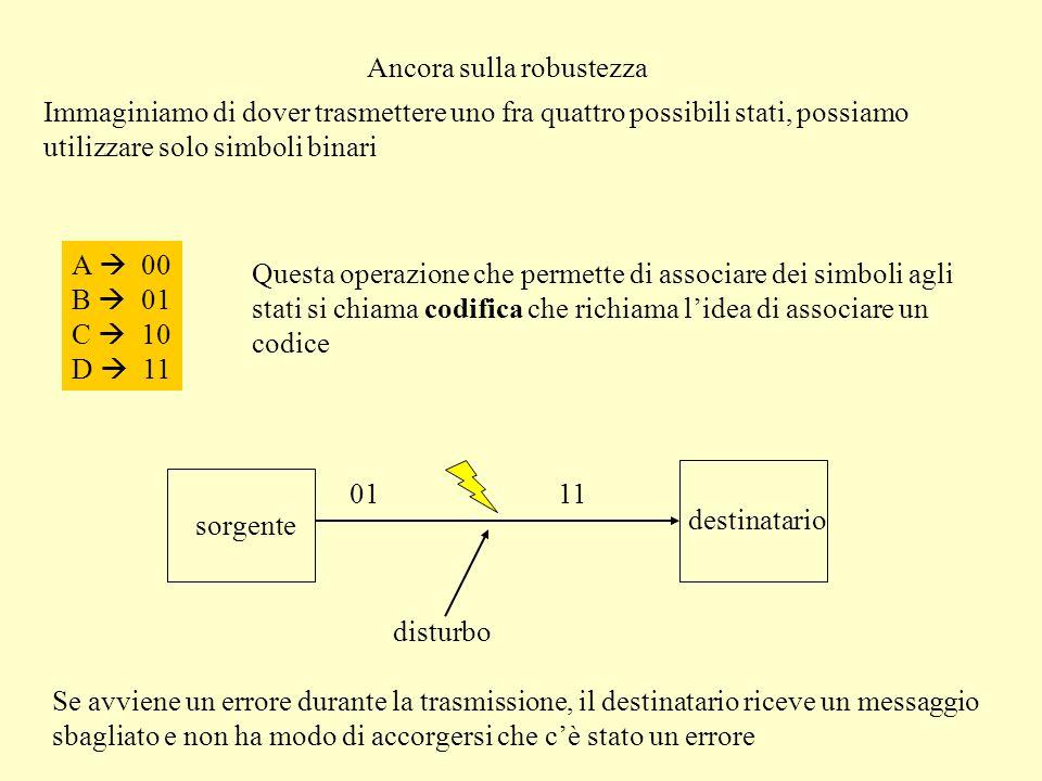 Ancora sulla robustezza Immaginiamo di dover trasmettere uno fra quattro possibili stati, possiamo utilizzare solo simboli binari A 00 B 01 C 10 D 11